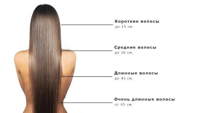 """Лечение волос """"TRUSS"""", Америка, 2я длина"""