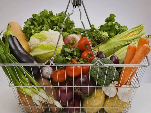 Подбор продуктов питания